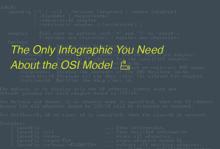 The Only Infographic You'll Need about the OSI Model