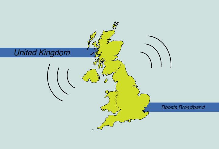 UK to Get Boost in Broadband Speeds
