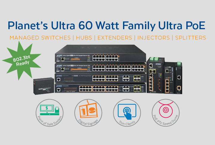 Discover our Full Suite of 802.3bt Ultra PoE (60W) Products
