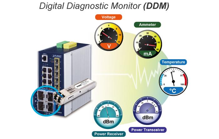 Digital Diagnosis Monitor (DDM)