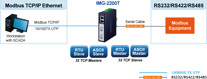 IMG-2200T Application Diagram