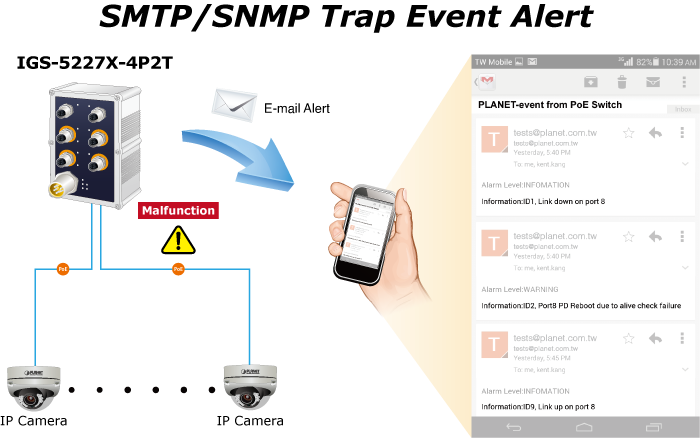 SMTP/SNMP Trap Event Alert