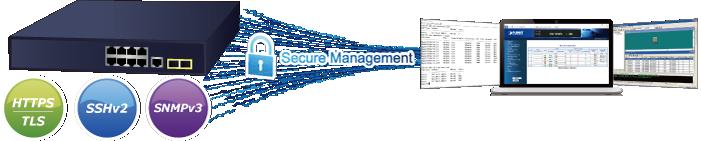 GS-4210-8T2S Secure Management