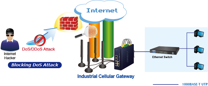 ICG-2515-NR Application Diagram