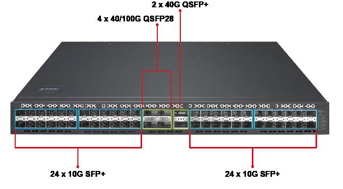 XGS-6350-48X2Q4C Front Panel