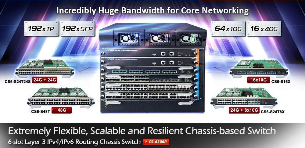CS-6306R Features