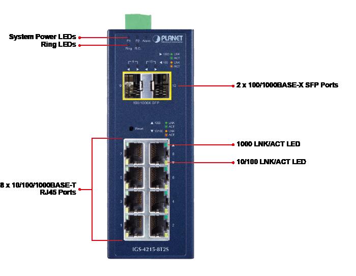 IGS-4215-8T2S Ports